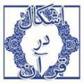 آیا در قرآن اشکالات صرف و نحوی وجود دارد؟